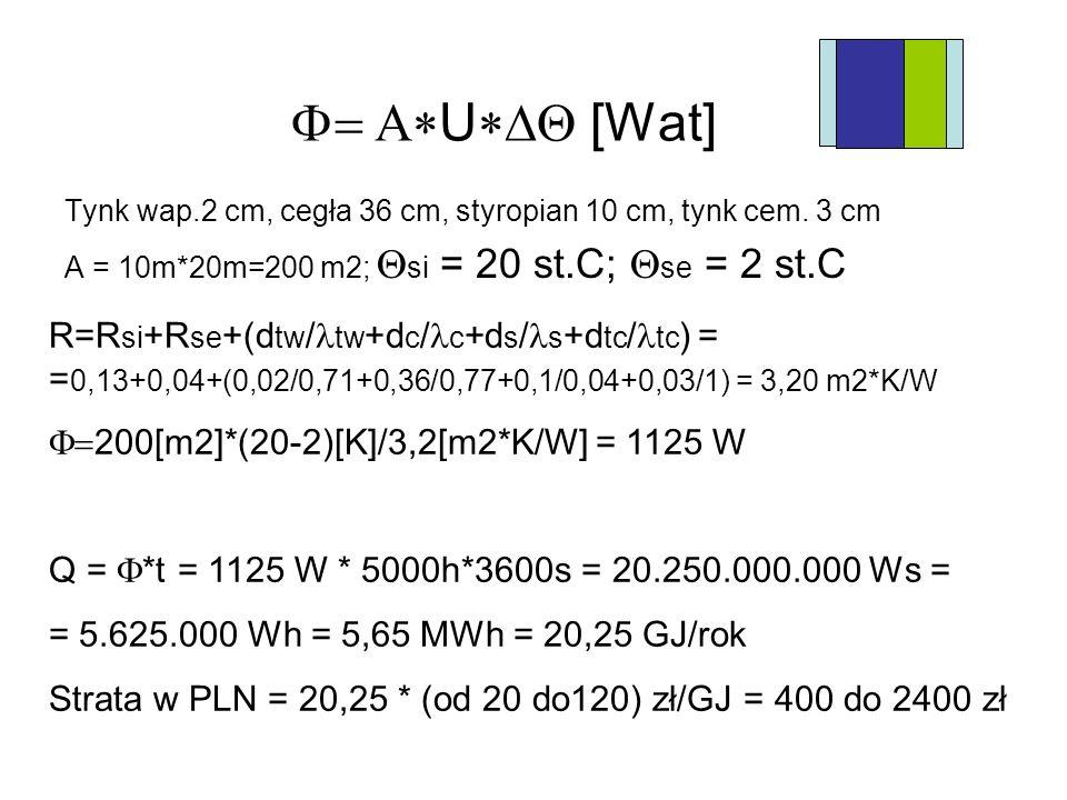 F= A*U*DQ [Wat]Tynk wap.2 cm, cegła 36 cm, styropian 10 cm, tynk cem. 3 cm. A = 10m*20m=200 m2; Qsi = 20 st.C; Qse = 2 st.C.